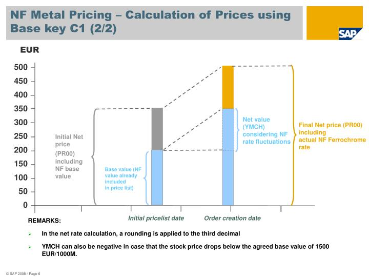 NF Metal Pricing – Calculation of Prices using Base key C1