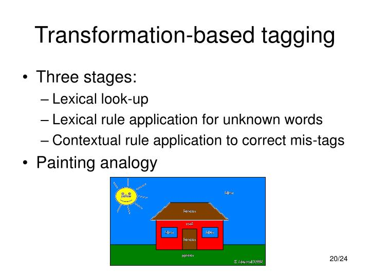 Transformation-based tagging
