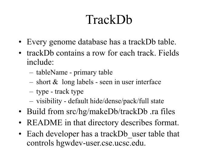 TrackDb