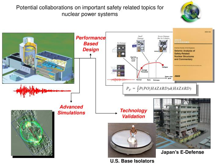 Potential collaborations on important safety related topics for nuclear power systems