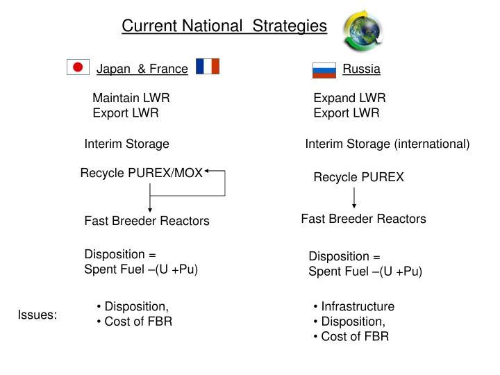 Japan  & France