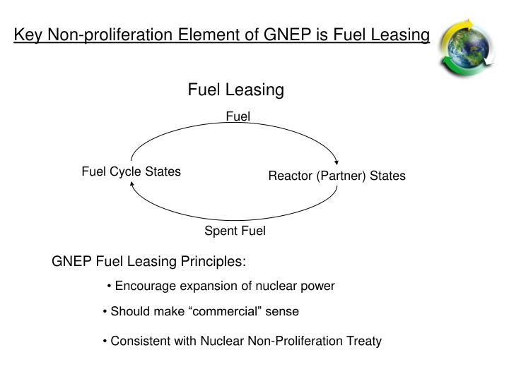 Fuel Leasing