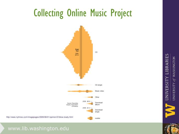 Collecting Online Music Project