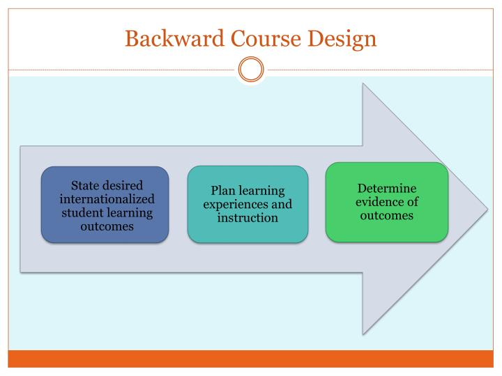 Backward Course Design