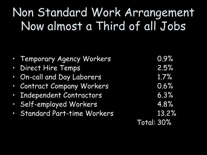 Non Standard Work Arrangement Now almost a Third of all Jobs