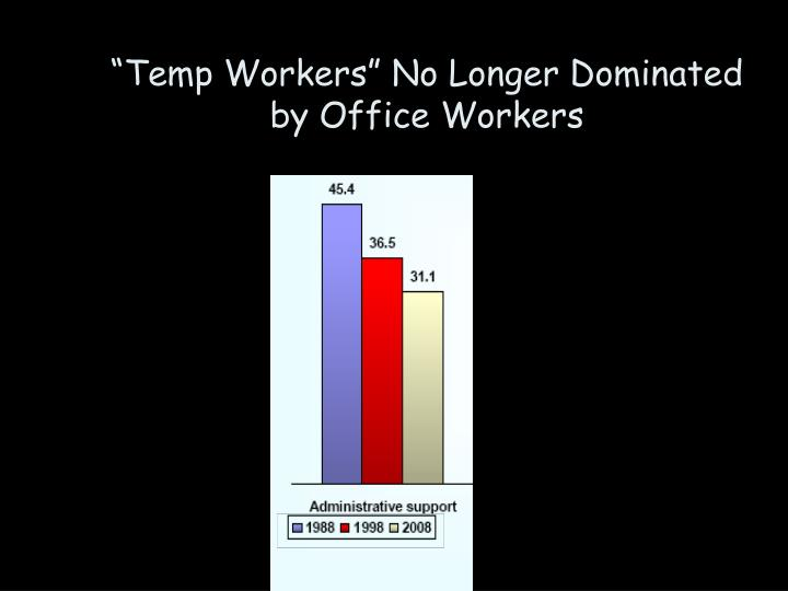 """""""Temp Workers"""" No Longer Dominated by Office Workers"""