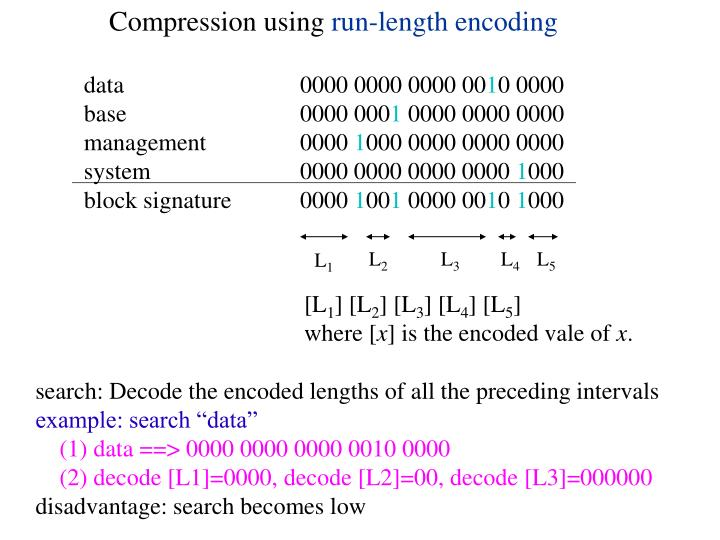 Compression using