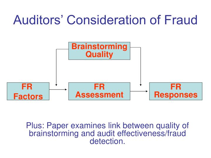 Auditors' Consideration of Fraud