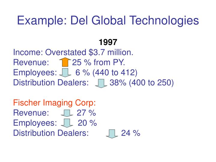 Example: Del Global Technologies