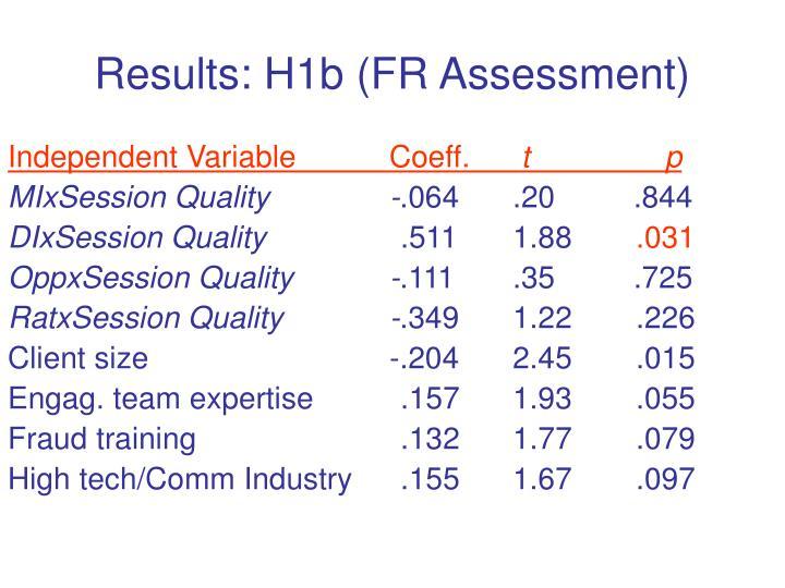 Results: H1b (FR Assessment)