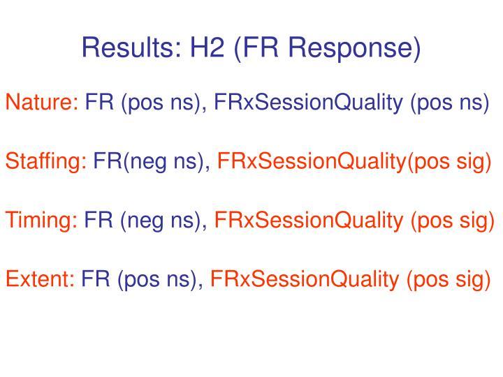 Results: H2 (FR Response)
