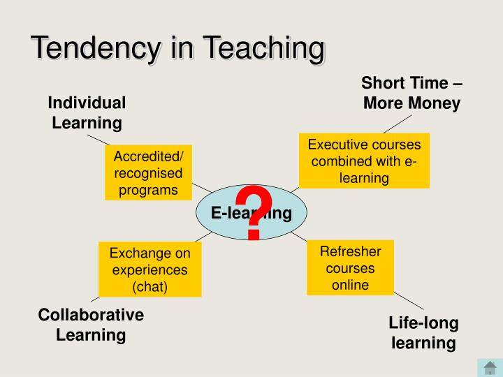 Executive courses combined with e-learning