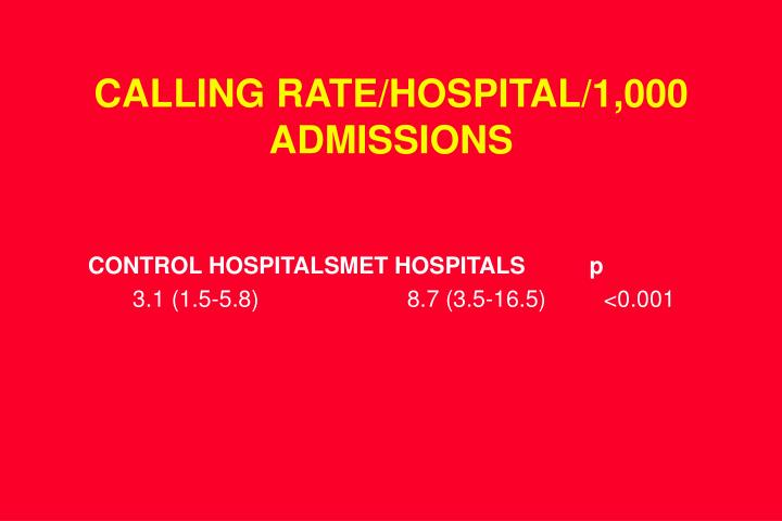CALLING RATE/HOSPITAL/1,000 ADMISSIONS