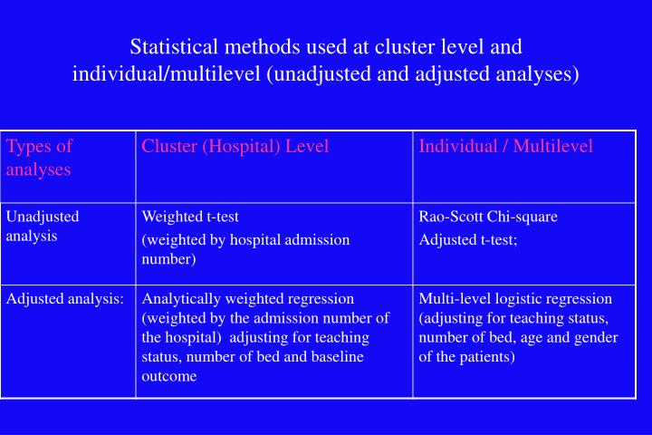 Statistical methods used at cluster level and individual/multilevel (unadjusted and adjusted analyses)