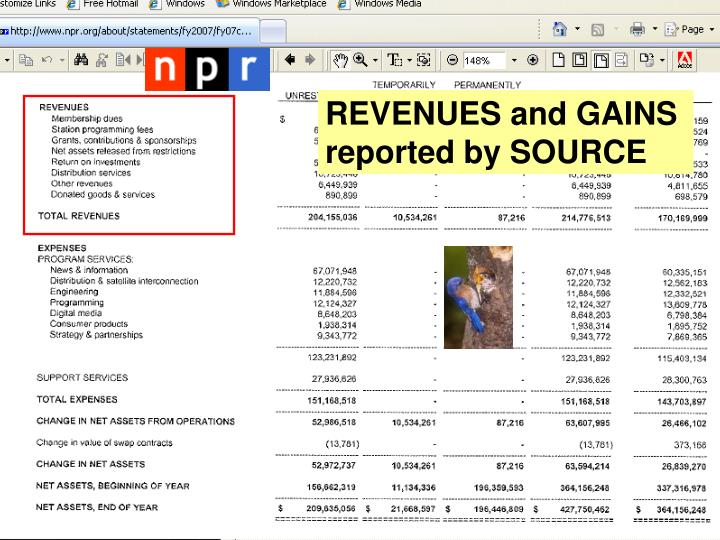 REVENUES and GAINS
