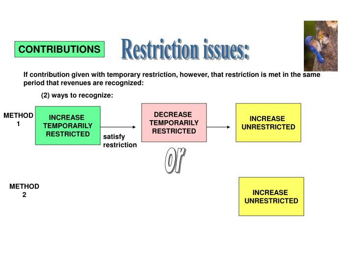 Restriction issues: