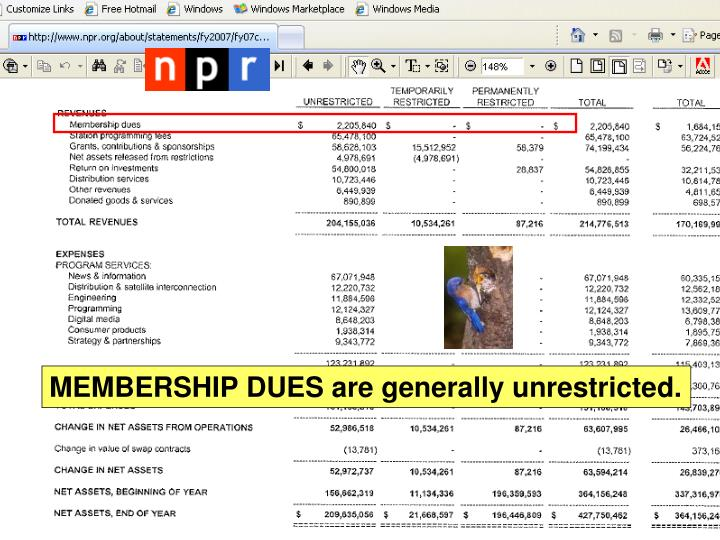 MEMBERSHIP DUES are generally unrestricted.