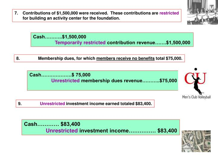 Contributions of $1,500,000 were received.  These contributions are