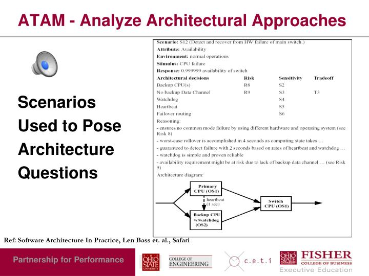 ATAM - Analyze Architectural Approaches