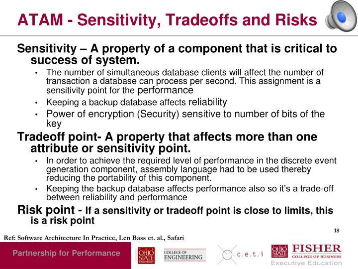 ATAM - Sensitivity, Tradeoffs and Risks