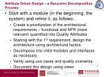 attribute driven design a recursive decomposition process