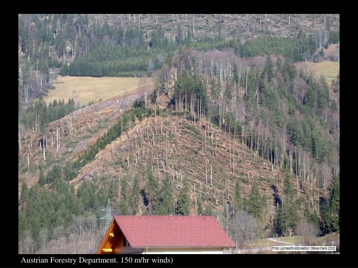 Austrian Forestry Department. 150 m/hr winds)
