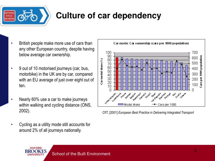 Culture of car dependency