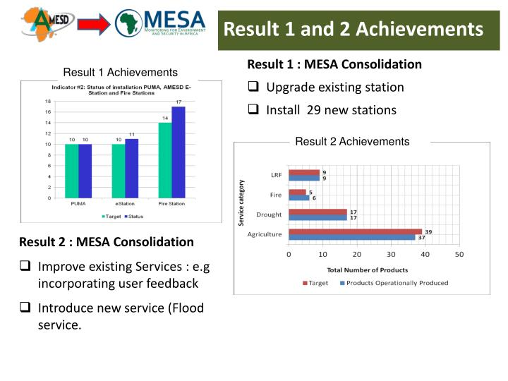 Result 1 and 2 Achievements