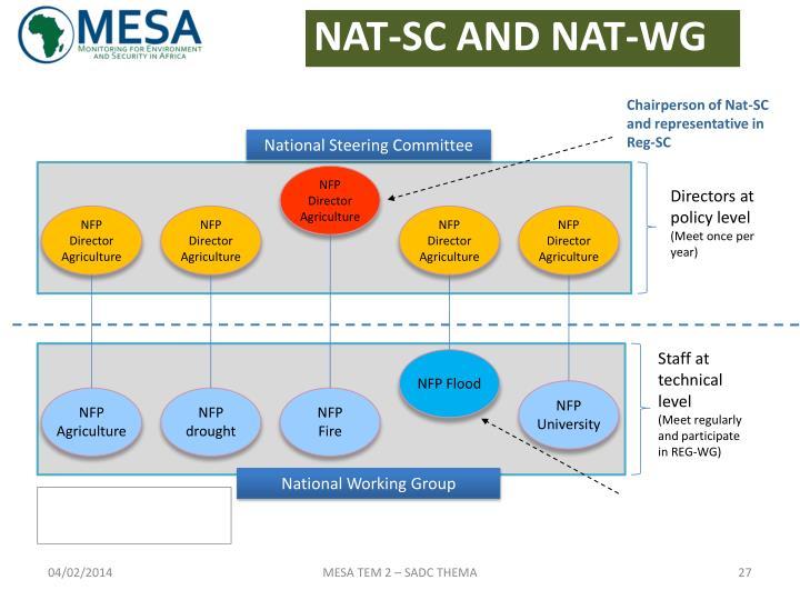 NAT-SC AND NAT-WG