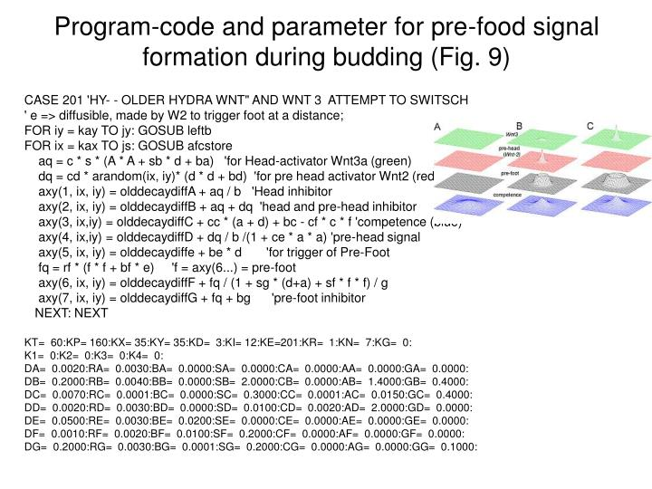 Program-code and parameter for pre-food signal formation during budding (Fig. 9)