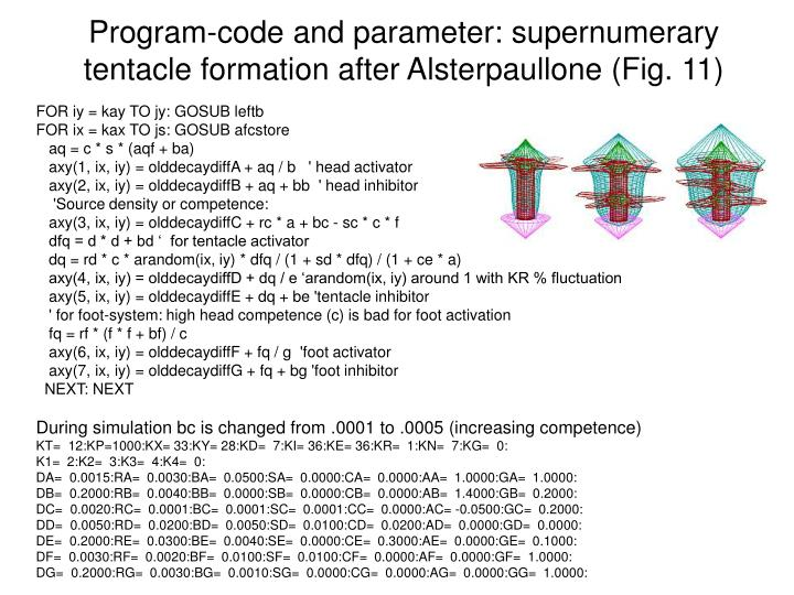 Program-code and parameter: supernumerary tentacle formation after Alsterpaullone (Fig. 11)
