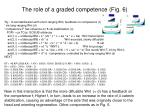 the role of a graded competence fig 6