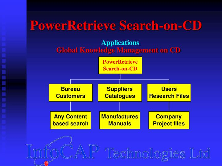 PowerRetrieve Search-on-CD