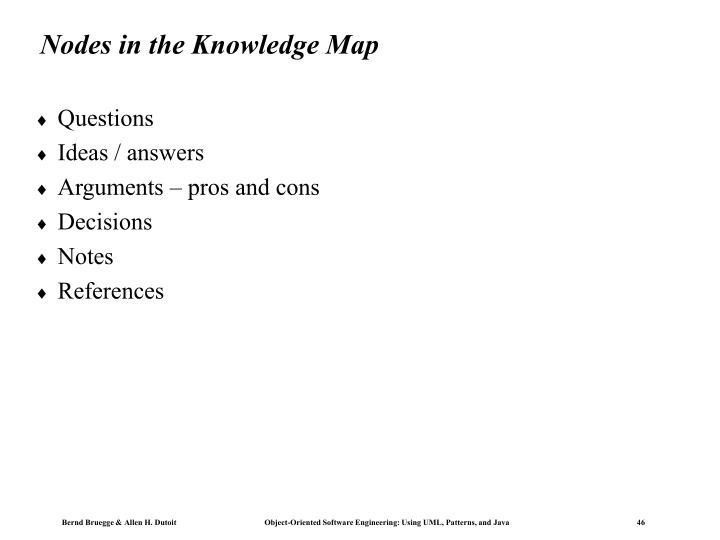 Nodes in the Knowledge Map