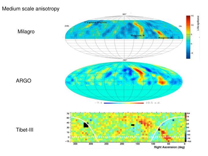 Medium scale anisotropy