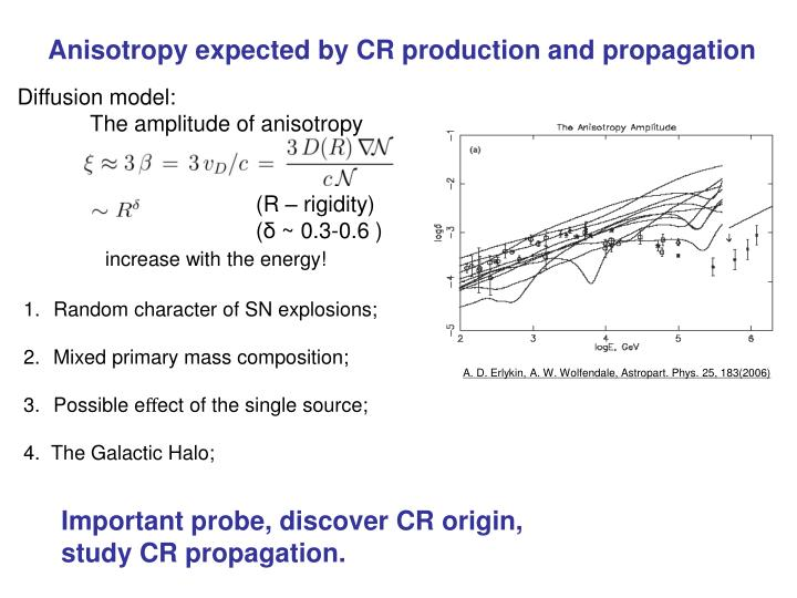 Anisotropy expected by CR production and propagation