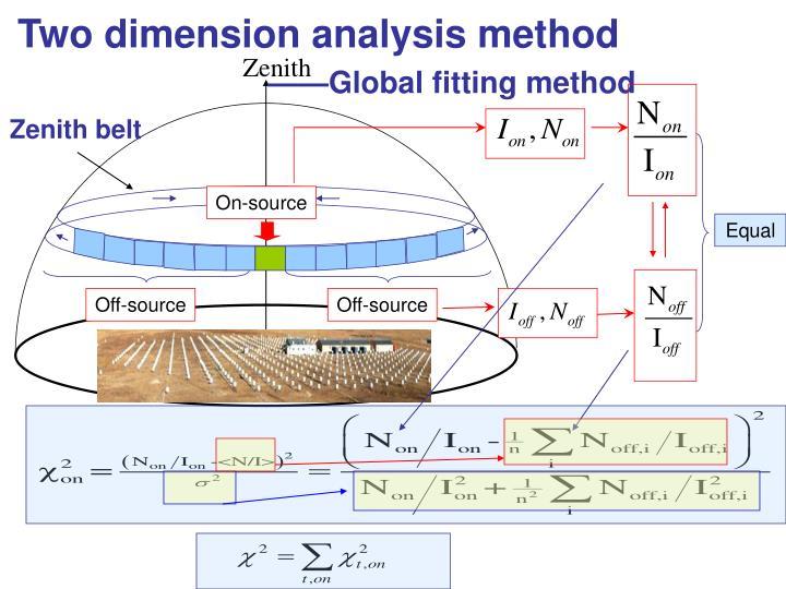 Two dimension analysis method