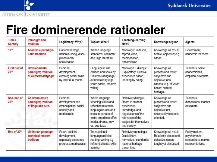 Fire dominerende rationaler