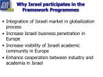 why israel participates in the framework programmes