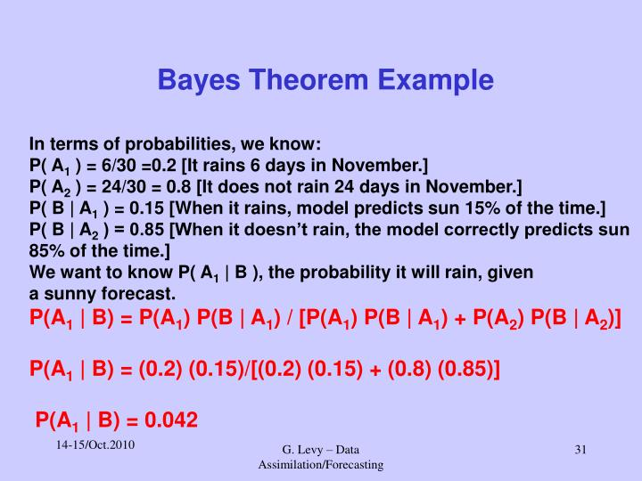 Bayes Theorem Example
