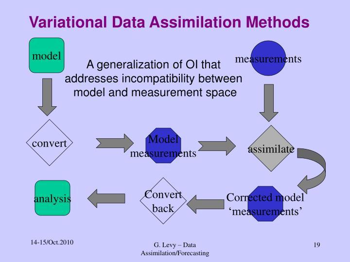 Variational Data Assimilation Methods