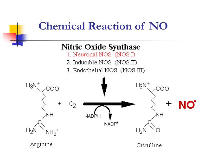Chemical Reaction of NO