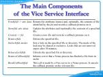 the main components of the vice service interface