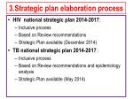 3 strategic plan elaboration process