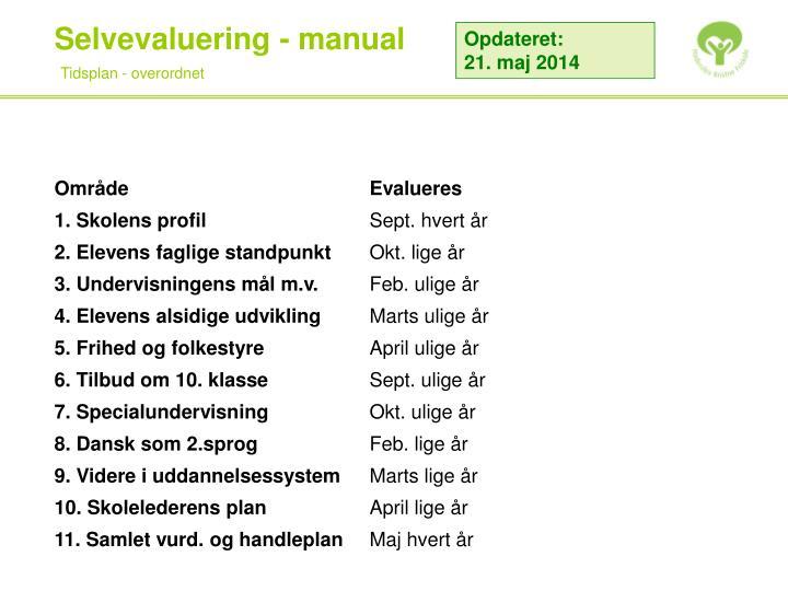 selvevaluering manual