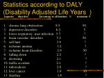 statistics according to daly disability adjusted life years