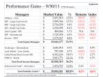 performance gains 9 30 11 ytd returns