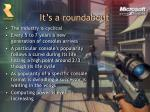 it s a roundabout