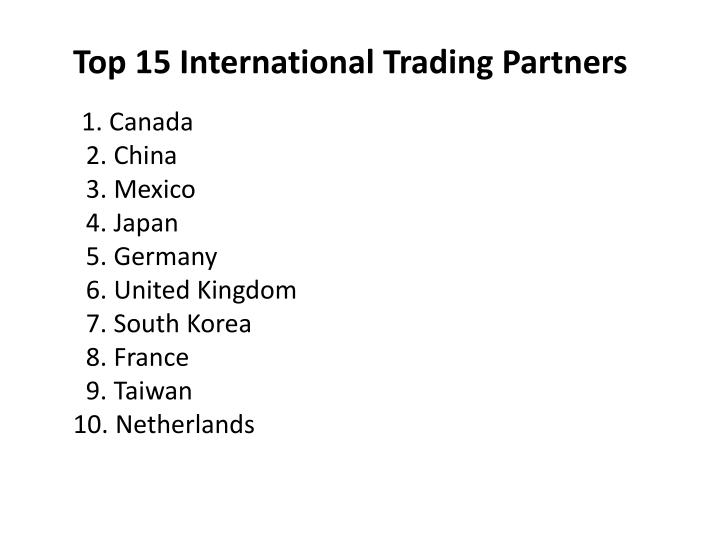 Top 15 International Trading Partners