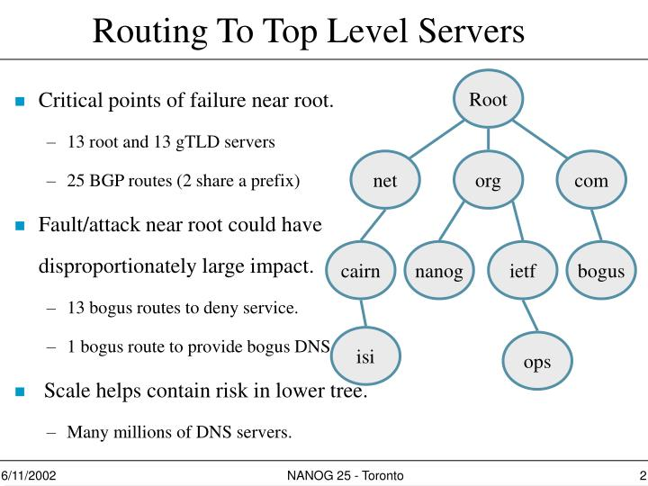 Routing to top level servers
